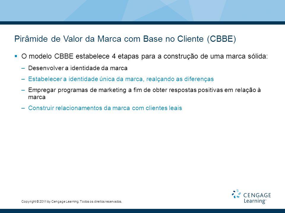 Copyright © 2011 by Cengage Learning. Todos os direitos reservados. Pirâmide de Valor da Marca com Base no Cliente (CBBE)  O modelo CBBE estabelece 4