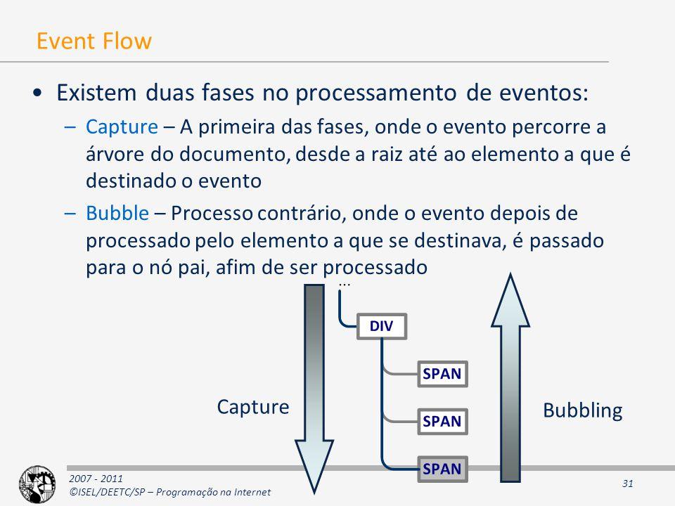 2007 - 2011 ©ISEL/DEETC/SP – Programação na Internet 31 Event Flow Existem duas fases no processamento de eventos: –Capture – A primeira das fases, onde o evento percorre a árvore do documento, desde a raiz até ao elemento a que é destinado o evento –Bubble – Processo contrário, onde o evento depois de processado pelo elemento a que se destinava, é passado para o nó pai, afim de ser processado Capture Bubbling