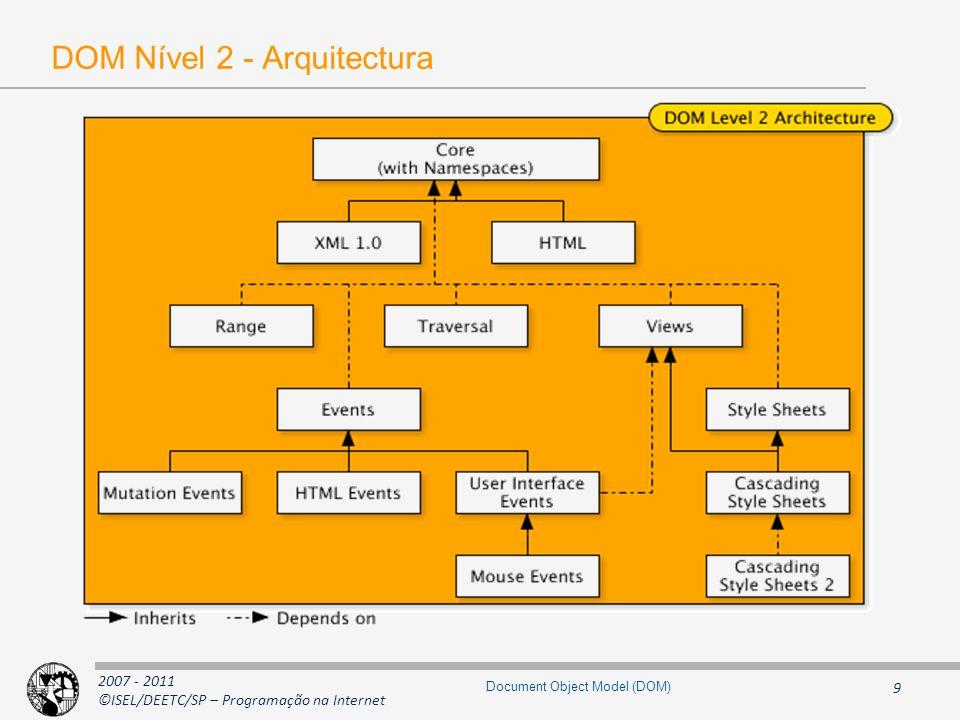 2007 - 2011 ©ISEL/DEETC/SP – Programação na Internet 30 DOM 2 – Modelo de Eventos Sistema de eventos genérico que –Permite o registo de handlers de eventos –Fornece conjuntos de eventos para a controlo da UI e para notificação da alteração da estrutura do documento –Define a informação contextual para cada um dos tipos de eventos –Contém como subconjunto, os eventos utilizados no DOM nível 0 Existem várias técnicas possíveis para gerir a captura de eventos É possível a um evento ser capturado ao longo de um caminho na árvore DOM