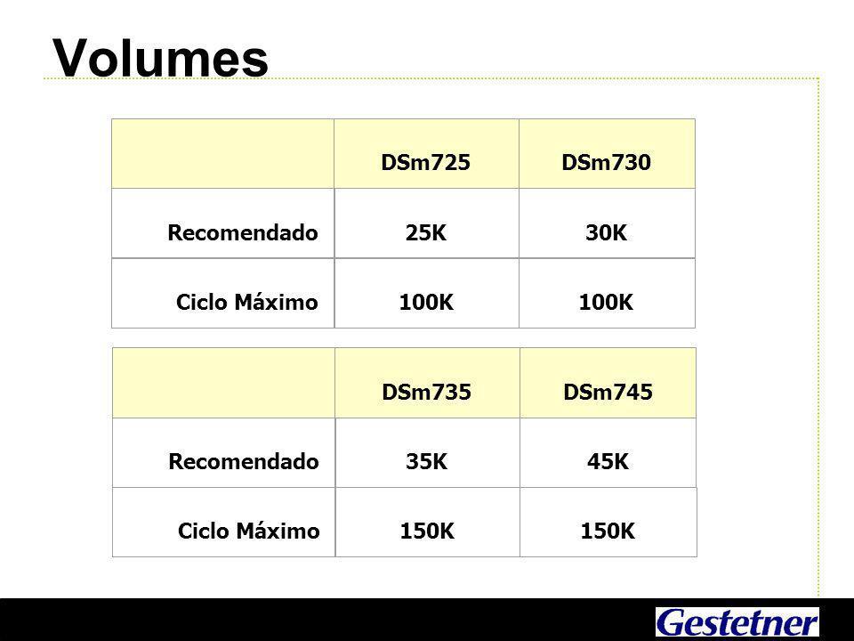 Volumes DSm725DSm730 Recomendado25K30K Ciclo Máximo100K DSm735DSm745 Recomendado35K45K Ciclo Máximo150K