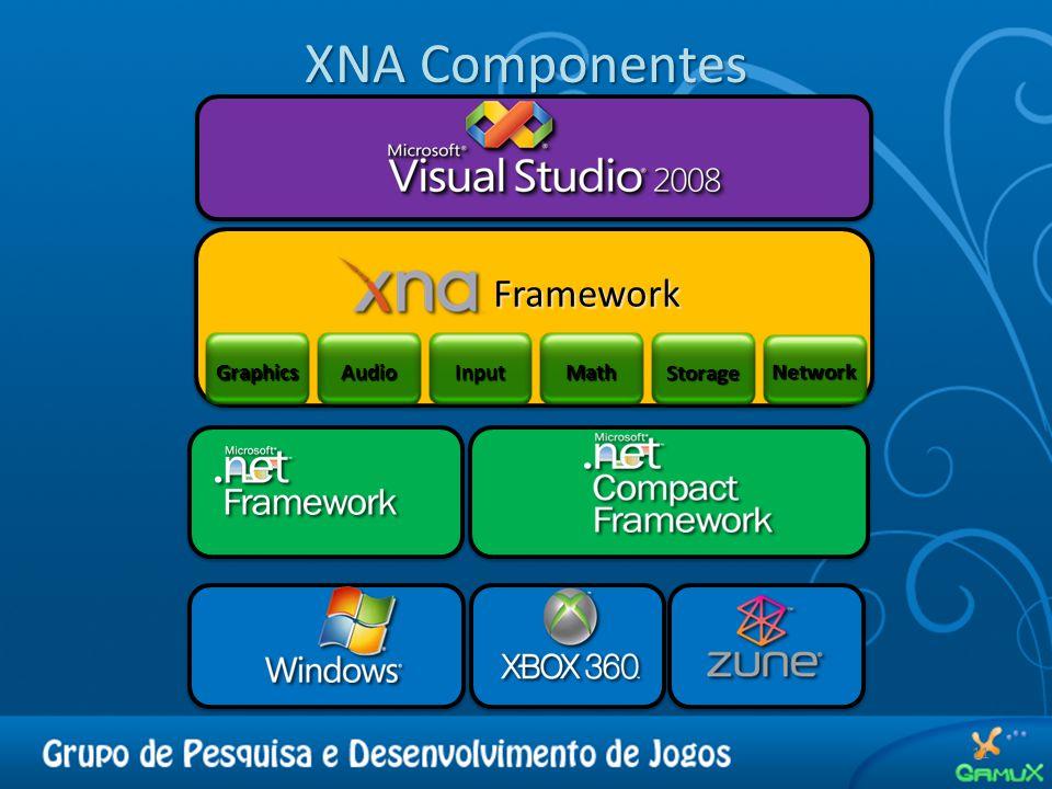 XNA Componentes 11 Framework Framework GraphicsAudioInputMath Storage Network