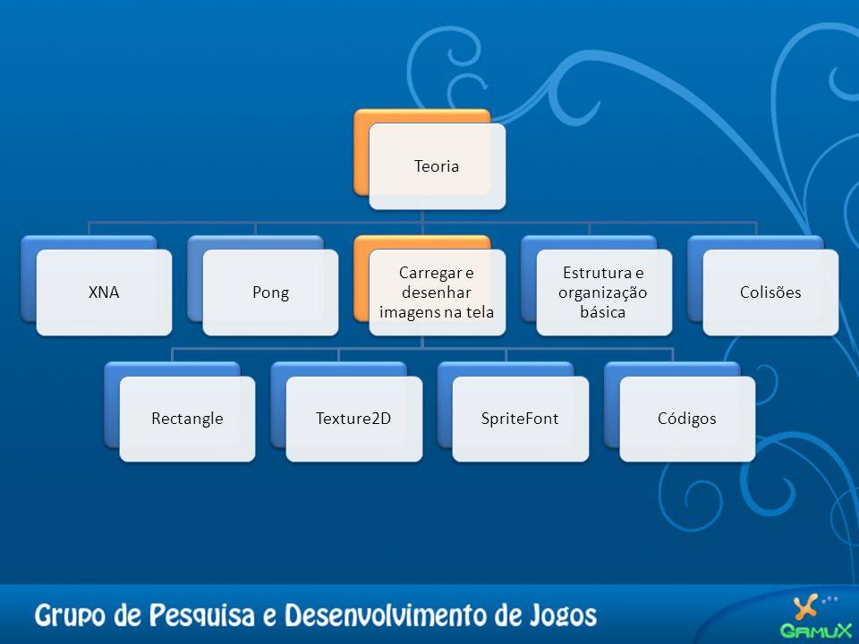TeoriaXNAPong Carregar e desenhar imagens na tela RectangleTexture2DSpriteFontCódigos Estrutura e organização básica Colisões