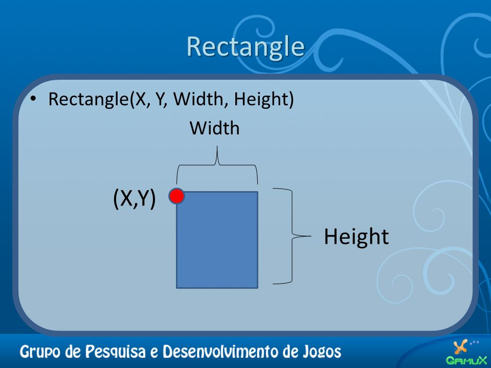 Rectangle Rectangle(X, Y, Width, Height) (X,Y) Width Height 20