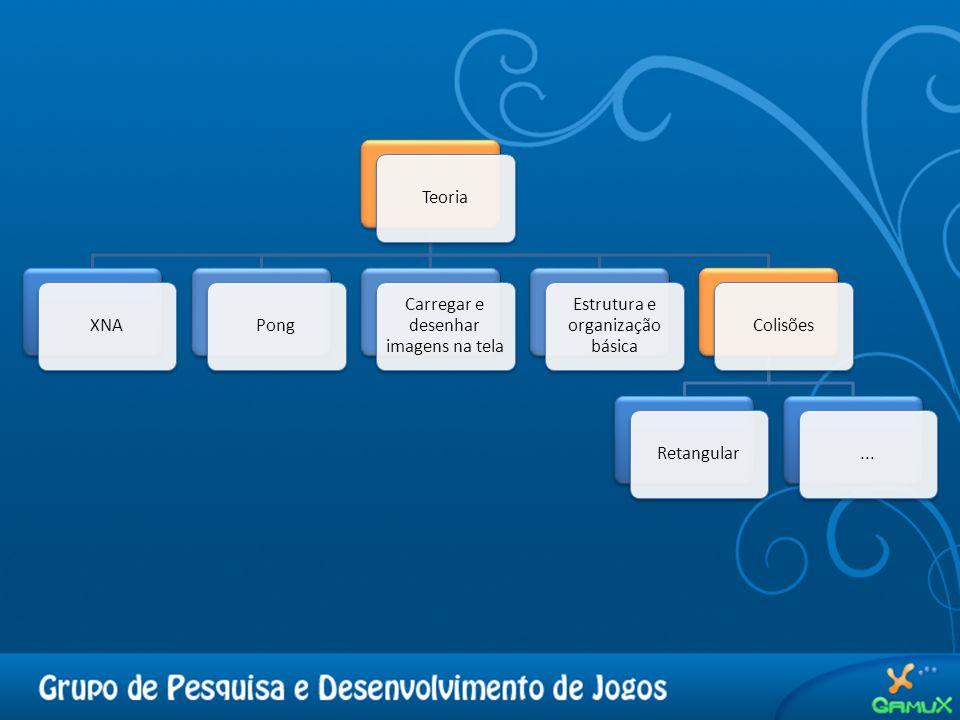 TeoriaXNAPong Carregar e desenhar imagens na tela Estrutura e organização básica ColisõesRetangular...