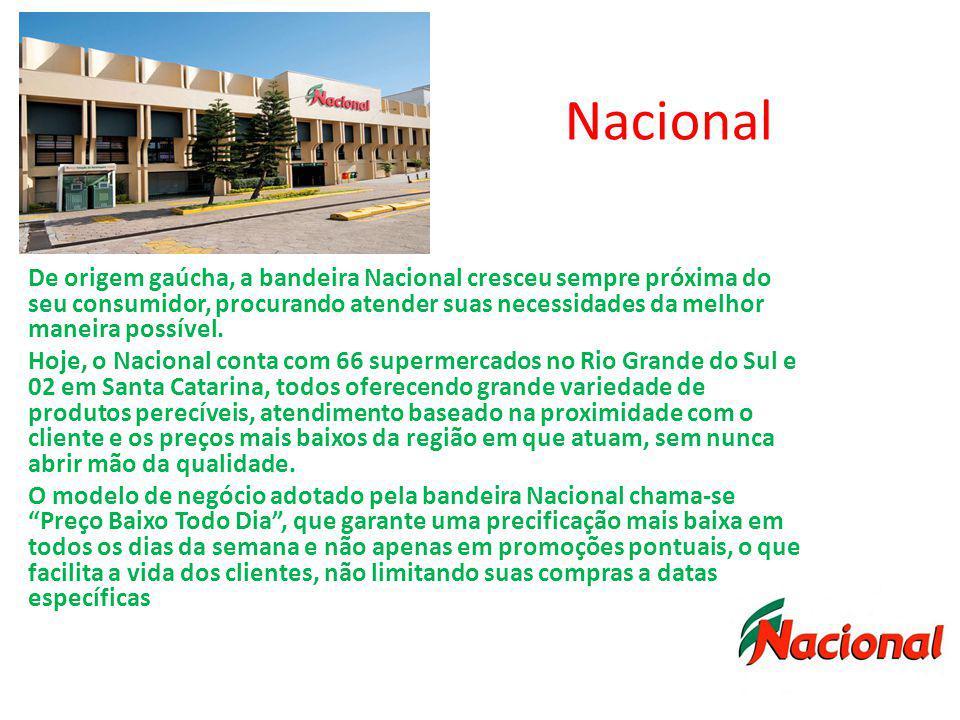 Nacional De origem gaúcha, a bandeira Nacional cresceu sempre próxima do seu consumidor, procurando atender suas necessidades da melhor maneira possív