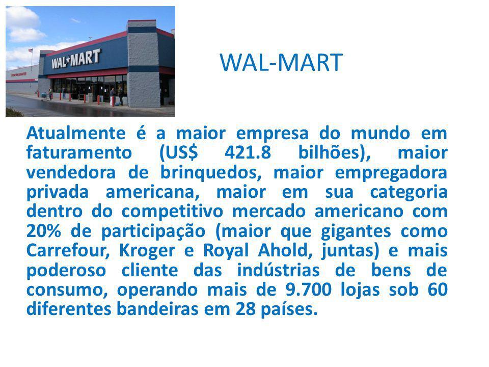 WAL-MART Atualmente é a maior empresa do mundo em faturamento (US$ 421.8 bilhões), maior vendedora de brinquedos, maior empregadora privada americana,