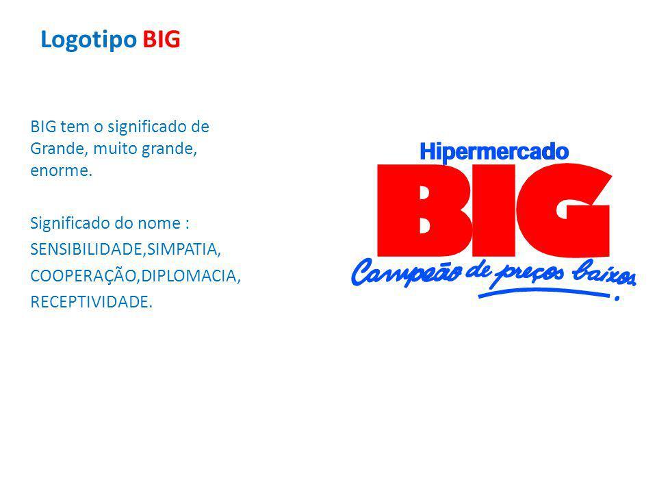 Logotipo BIG BIG tem o significado de Grande, muito grande, enorme. Significado do nome : SENSIBILIDADE,SIMPATIA, COOPERAÇÃO,DIPLOMACIA, RECEPTIVIDADE