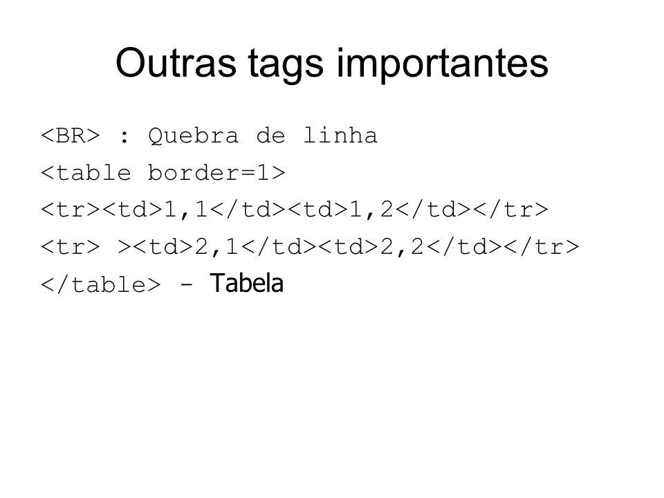 Outras tags importantes : Quebra de linha 1,1 1,2 > 2,1 2,2 - Tabela
