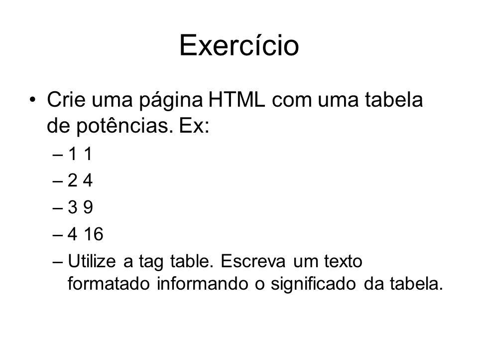 Exercício Crie uma página HTML com uma tabela de potências. Ex: –1 1 –2 4 –3 9 –4 16 –Utilize a tag table. Escreva um texto formatado informando o sig