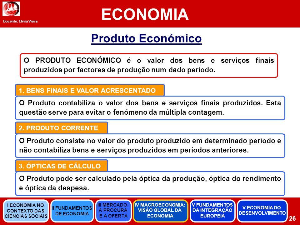Docente: Elvira Vieira ECONOMIA 26 Produto Económico O PRODUTO ECONÓMICO é o valor dos bens e serviços finais produzidos por factores de produção num dado período.