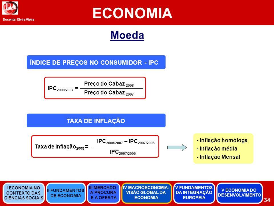 Docente: Elvira Vieira ECONOMIA 34 Moeda ÍNDICE DE PREÇOS NO CONSUMIDOR - IPC IPC 2008/2007 = _____________________ Preço do Cabaz 2008 Preço do Cabaz 2007 TAXA DE INFLAÇÃO Taxa de Inflação 2008 = _____________________ IPC 2008/2007 – IPC 2007/2006 IPC 2007/2006 - Inflação homóloga - Inflação média - Inflação Mensal II FUNDAMENTOS DE ECONOMIA III MERCADO: A PROCURA E A OFERTA IV MACROECONOMIA: VISÃO GLOBAL DA ECONOMIA V FUNDAMENTOS DA INTEGRAÇÃO EUROPEIA I ECONOMIA NO CONTEXTO DAS CIENCIAS SOCIAIS V ECONOMIA DO DESENVOLVIMENTO