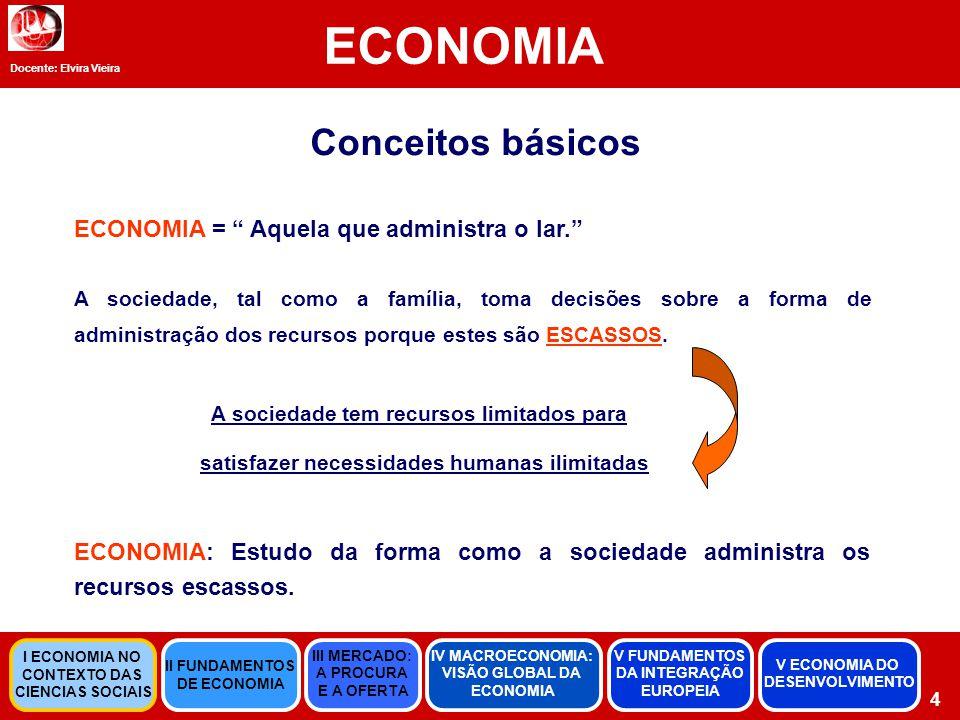 Conceitos básicos ECONOMIA = Aquela que administra o lar. A sociedade, tal como a família, toma decisões sobre a forma de administração dos recursos porque estes são ESCASSOS.