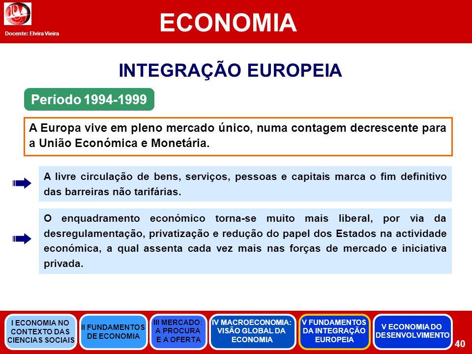Docente: Elvira Vieira ECONOMIA 40 INTEGRAÇÃO EUROPEIA Período 1994-1999 A Europa vive em pleno mercado único, numa contagem decrescente para a União Económica e Monetária.