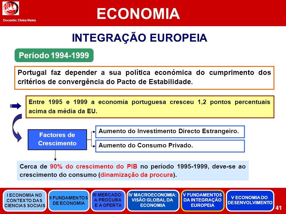 Docente: Elvira Vieira ECONOMIA 41 INTEGRAÇÃO EUROPEIA Entre 1995 e 1999 a economia portuguesa cresceu 1,2 pontos percentuais acima da média da EU.