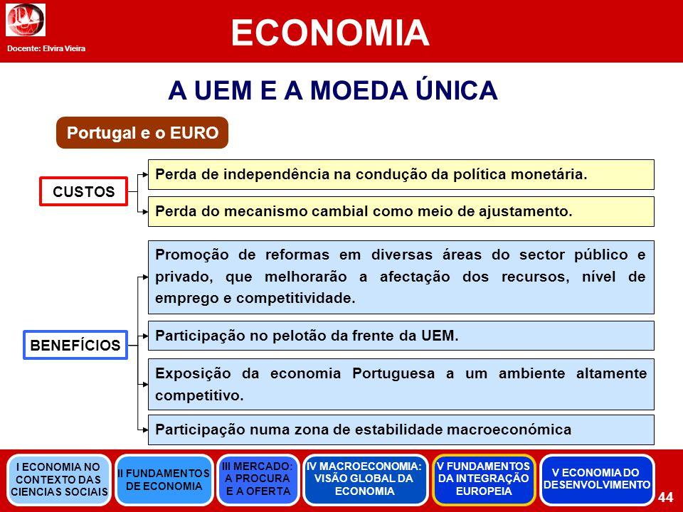 Docente: Elvira Vieira ECONOMIA 44 A UEM E A MOEDA ÚNICA Portugal e o EURO Perda de independência na condução da política monetária.