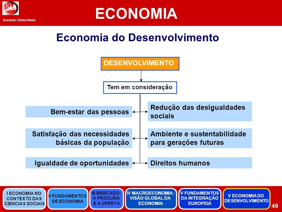 Docente: Elvira Vieira ECONOMIA 49 Economia do Desenvolvimento DESENVOLVIMENTO Tem em consideração Bem-estar das pessoas Redução das desigualdades sociais Direitos humanos Ambiente e sustentabilidade para gerações futuras Satisfação das necessidades básicas da população Igualdade de oportunidades II FUNDAMENTOS DE ECONOMIA III MERCADO: A PROCURA E A OFERTA IV MACROECONOMIA: VISÃO GLOBAL DA ECONOMIA V FUNDAMENTOS DA INTEGRAÇÃO EUROPEIA I ECONOMIA NO CONTEXTO DAS CIENCIAS SOCIAIS V ECONOMIA DO DESENVOLVIMENTO