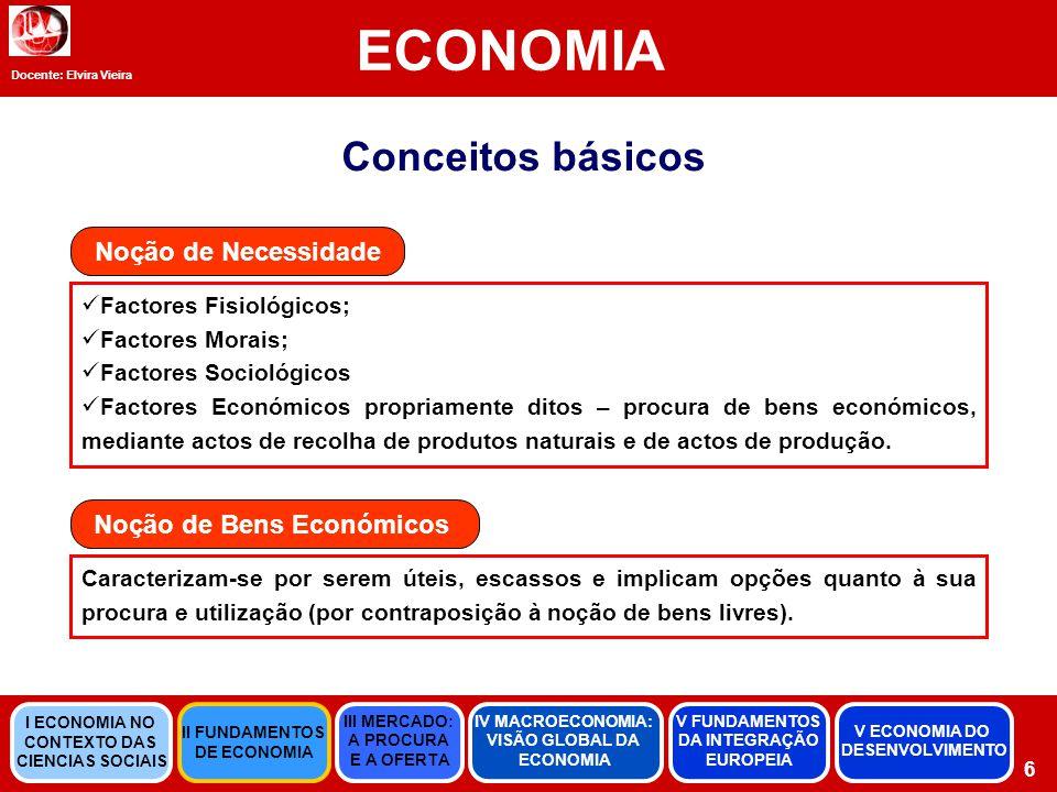 Docente: Elvira Vieira ECONOMIA 27 Produto Económico Contributo de cada ramo de actividade para o valor do produto final (tipo de bens e serviços produzidos na economia – ramo de actividade).