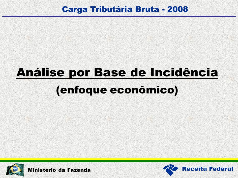 Receita Federal Ministério da Fazenda Análise por Base de Incidência (enfoque econômico) Carga Tributária Bruta - 2008