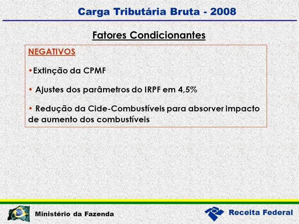 Receita Federal Ministério da Fazenda Fatores Condicionantes Carga Tributária Bruta - 2008 NEGATIVOS Extinção da CPMF Ajustes dos parâmetros do IRPF em 4,5% Redução da Cide-Combustíveis para absorver impacto de aumento dos combustíveis