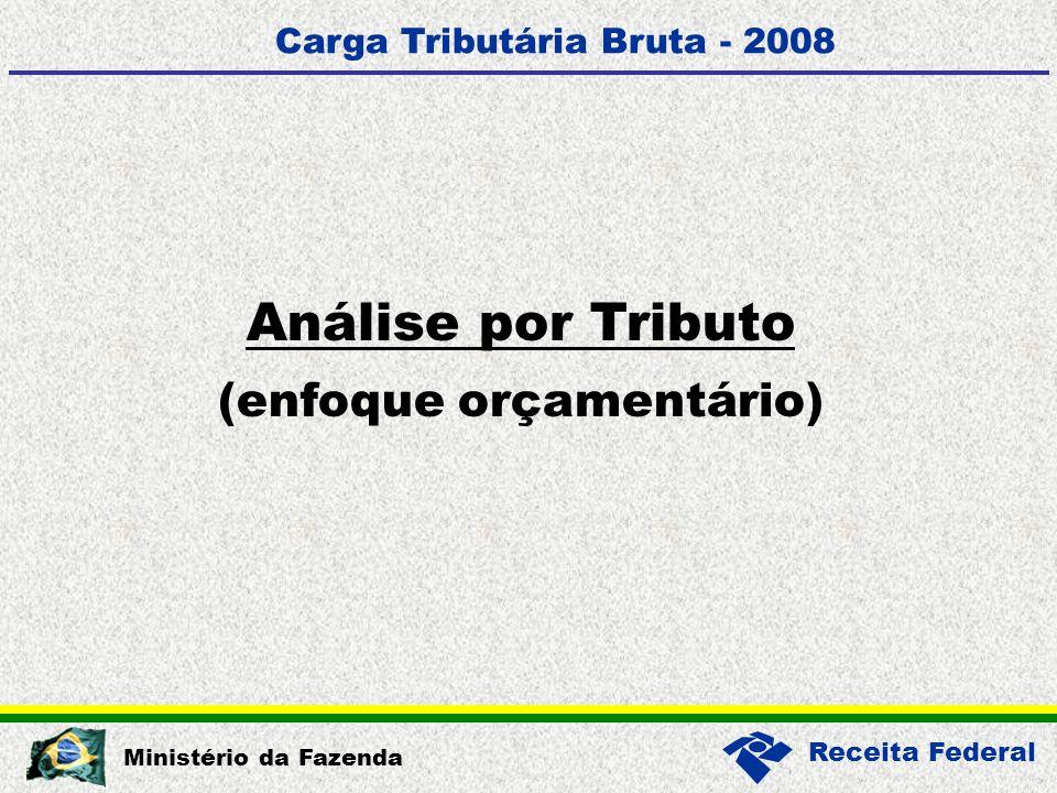Receita Federal Ministério da Fazenda Análise por Tributo (enfoque orçamentário) Carga Tributária Bruta - 2008