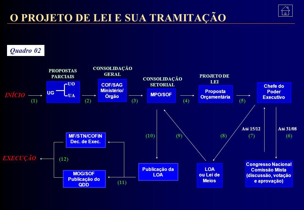 14.112 - TRE/MS 14.000 - JUSTIÇA ELEITORAL UNIDADES ORÇAMENTÁRIAS Quadro 01 14.101 - TRIBUNAL SUPERIOR ELEITORAL 14.102 - TRE/A C 14.103 - TRE/AL 14.1