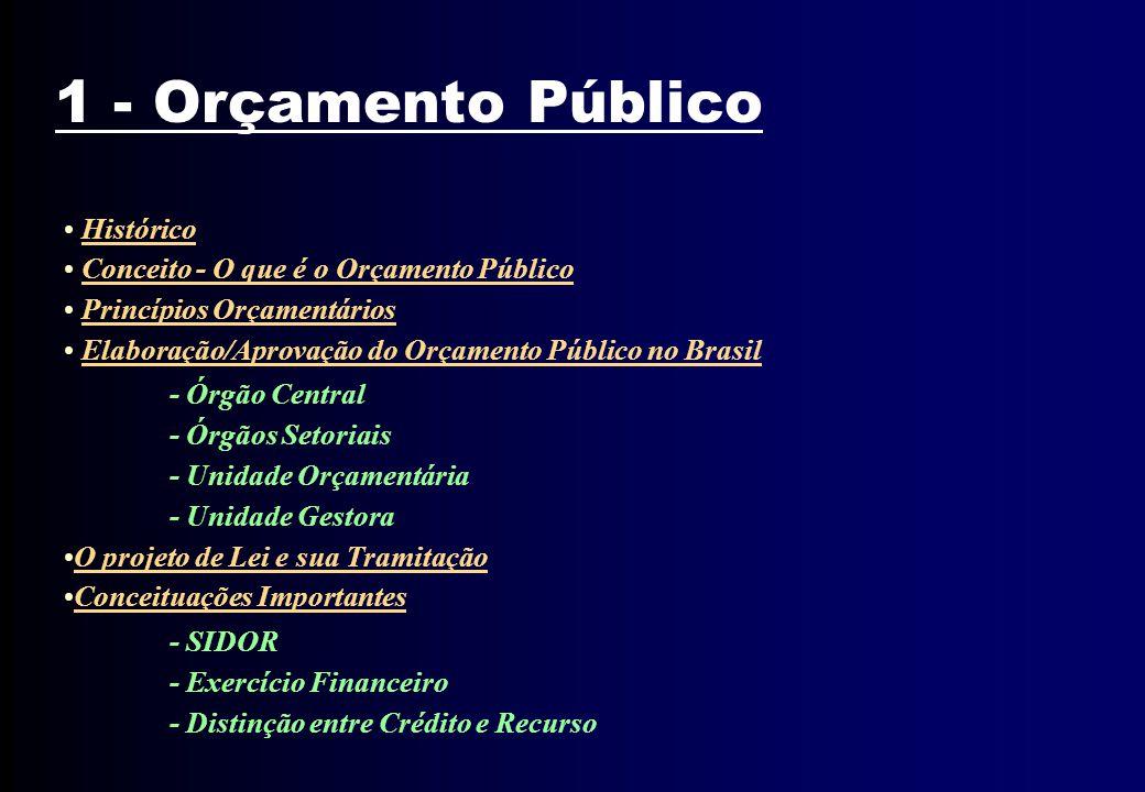 Contabilidade Pública Conceitos e aplicações Prof. Paulo Espindola de Souza UNAES - 2006