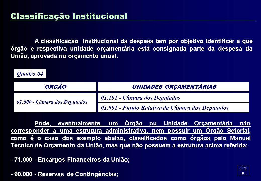 DIÁRIAS É uma forma de realização de despesa prevista no Art. 58 da Lei 8.112/90, destinada a indenizar as parcelas de despesas com pousada, alimentaç