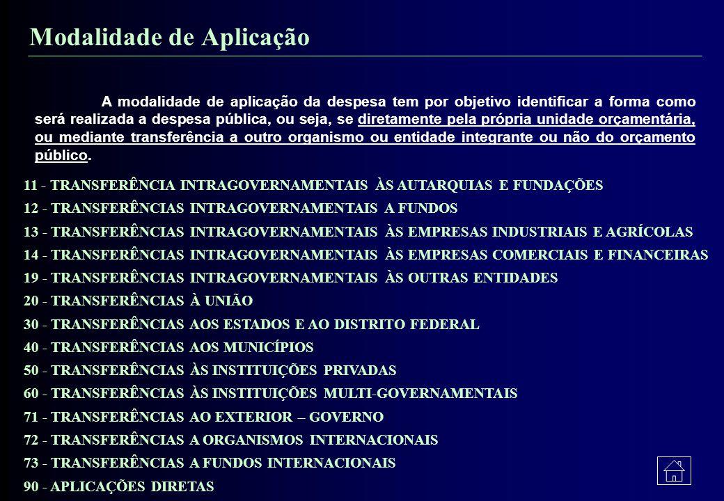 Grupo de Despesas Despesas Correntes 1 - PESSOAL E ENCARGOS SOCIAIS 2 - JUROS E ENCARGOS DA DÍVIDA 3 - OUTRAS DESPESAS CORRENTES Despesas de Capital 4