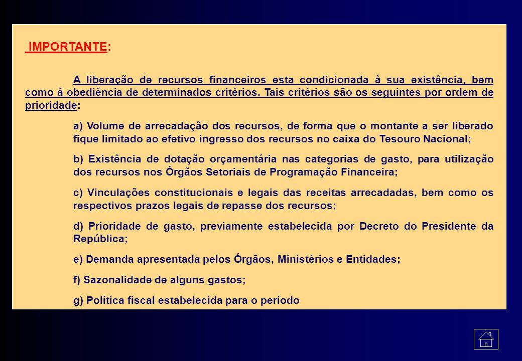 A - PESSOAL E ENCARGOS SOCIAIS B - DIVIDA EXTERNA (BIRD/BID/KFW/OECF/JADECO/JICA/LTCB C - OUTRAS DESPESAS D - SERVIÇOS DA DÍVIDA INTERNA E - RESTOS A