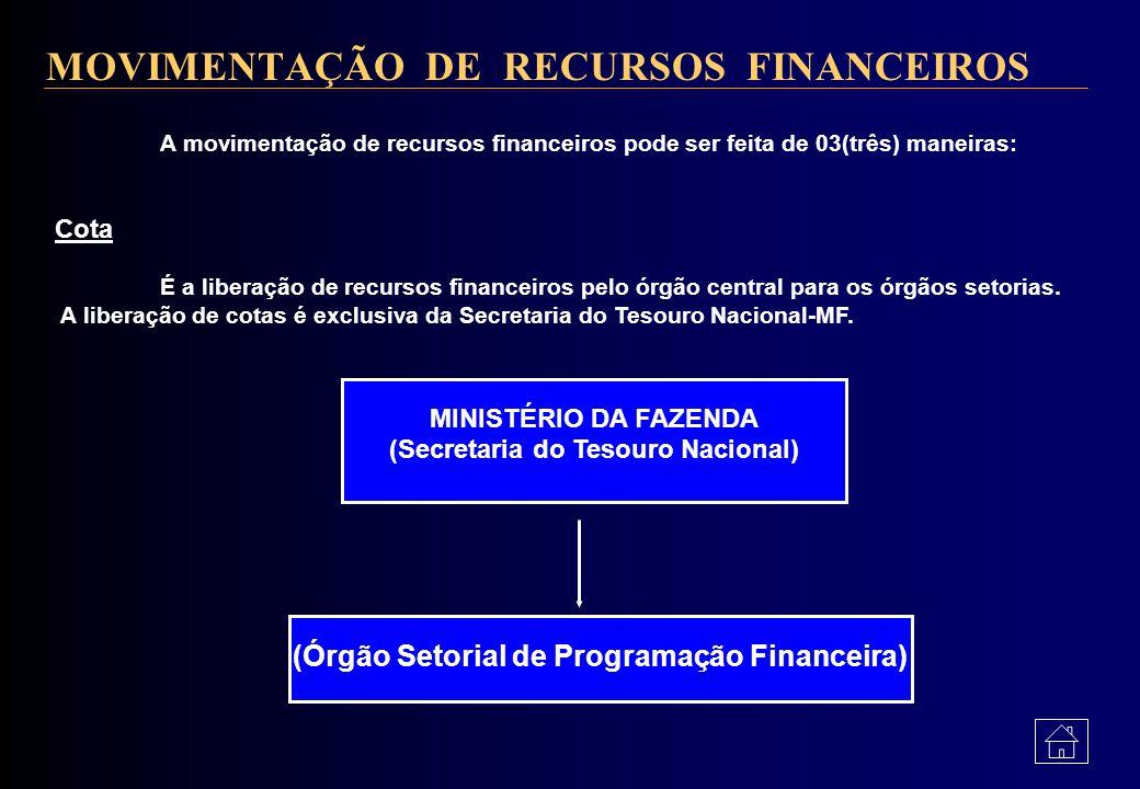 IMPORTANTE: A liberação de recursos financeiros esta condicionada à sua existência, bem como à obediência de determinados critérios. Tais critérios sã