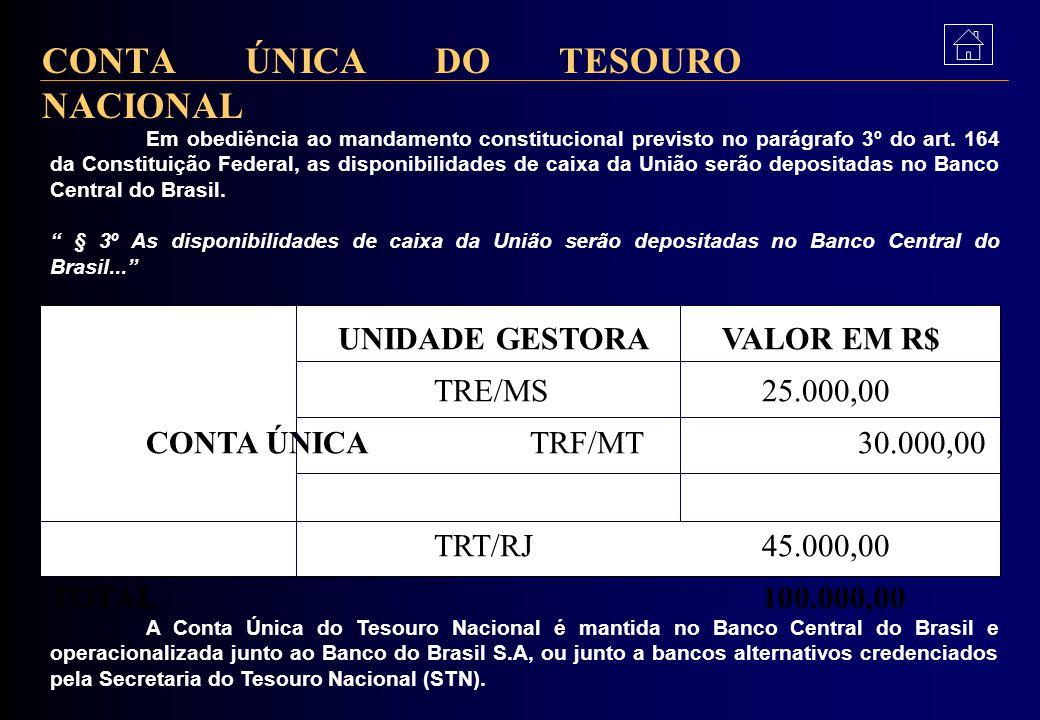 14.000 - TSE02.000 - Senado Federal 14.112 - TRE02.102 - Centro Gráfico - Repasse: É a liberação de recursos financeiros entre unidades gestoras perte