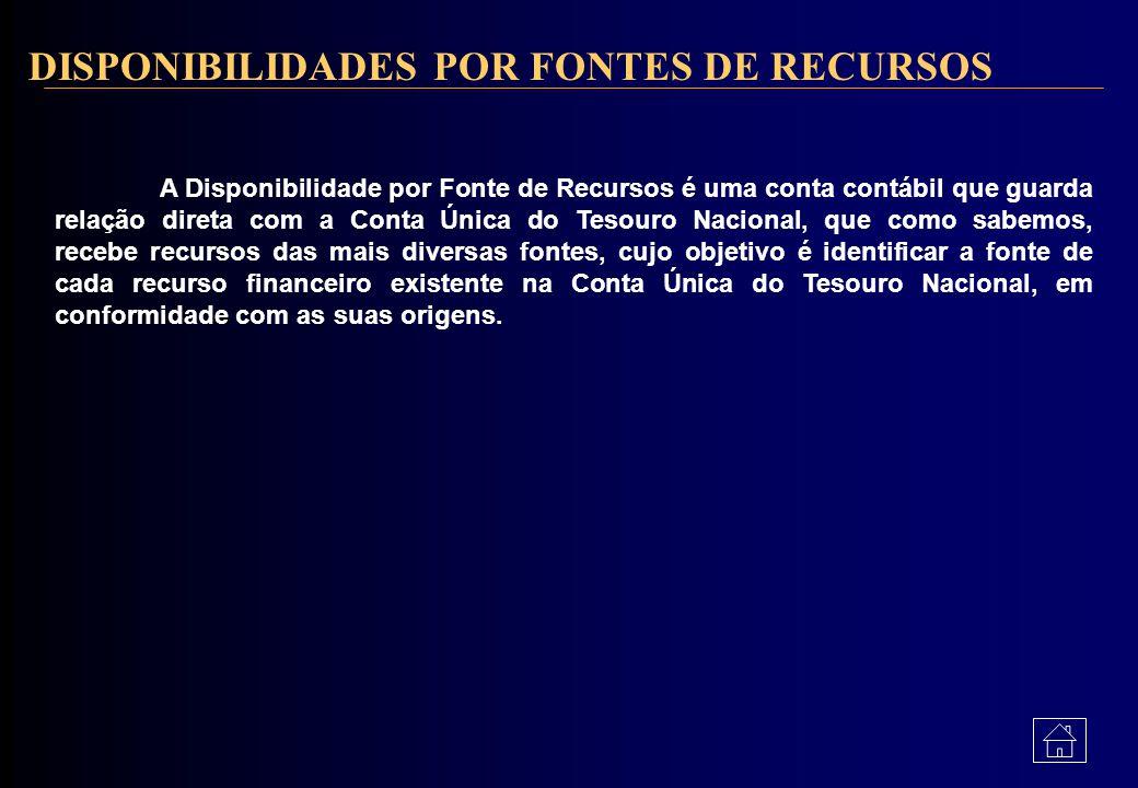 CODIFICAÇÃO DOS GRUPOS DE FONTES DE RECURSOS Atualmente existem 02(dois) grupos de Fonte de Recursos, tendo cada um deles as suas respectivas divisões