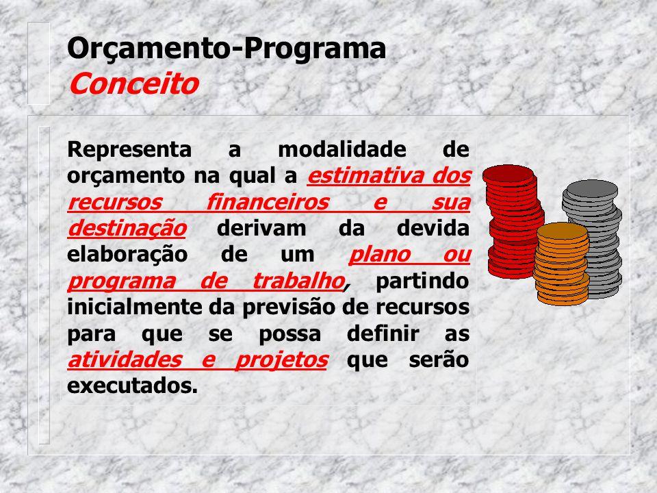 OUTROS PRINCÍPIOS n Programação – conter os programas de cada área de ação do governo n Especificação – classificação das receitas e despesas n Exclus