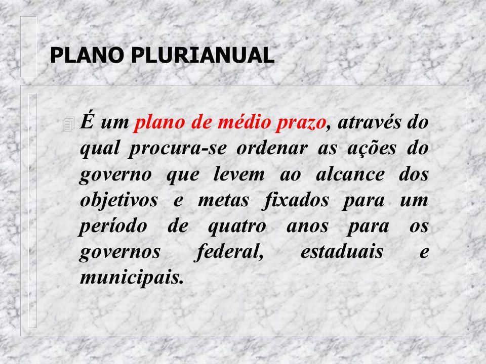ASPECTOS CONSTITUCIONAIS n PLANO PLURIANUAL n LEI DE DIRETRIZES ORÇAMENTÁRIAS n LEI DE ORÇAMENTO ANUAL