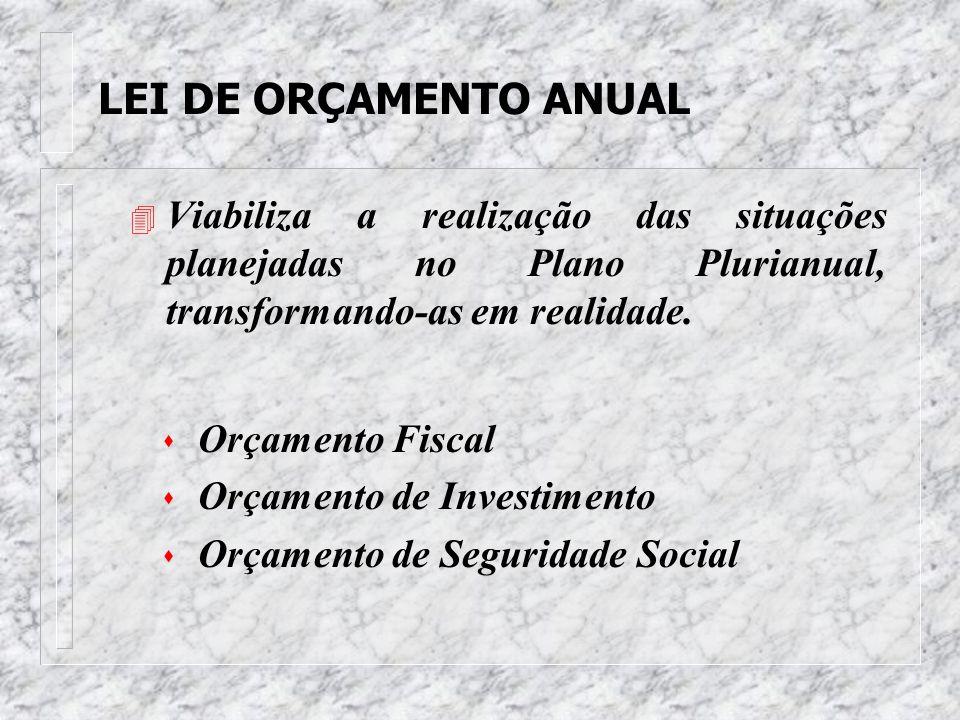 LEI DE DIRETRIZES ORÇAMENTÁRIAS n Norteia a elaboração dos orçamentos anuais, compreendidos aqui o orçamento fiscal, o orçamento de investimento das e