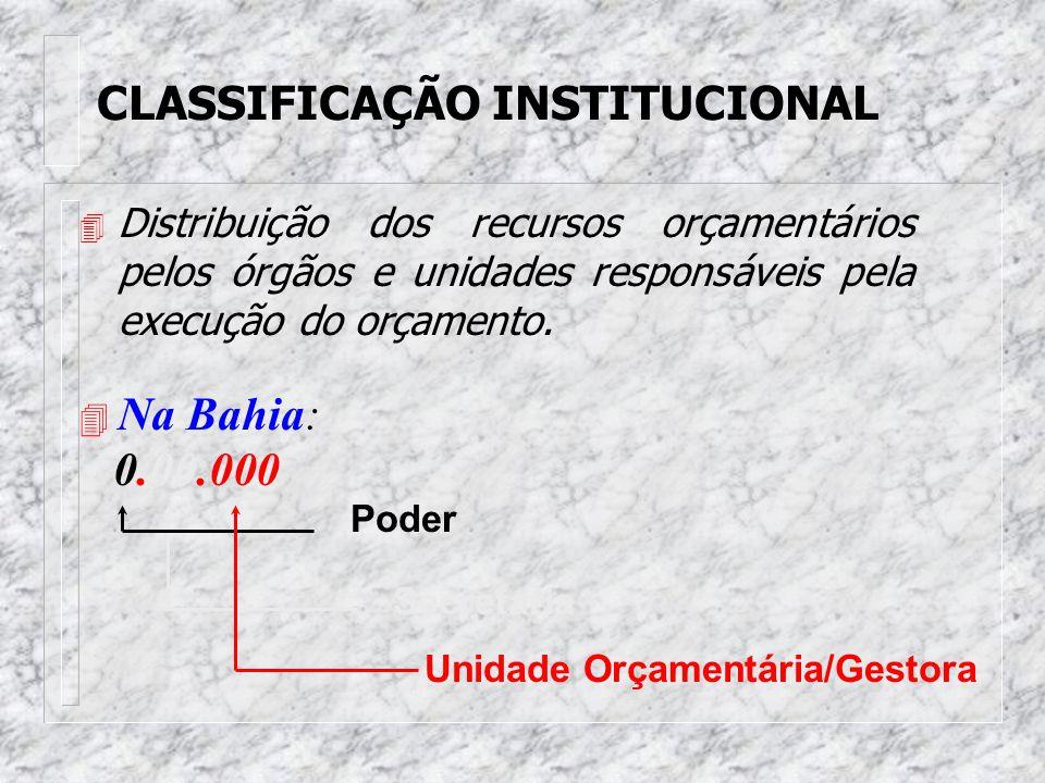 CLASSIFICAÇÃO ORÇAMENTÁRIA 4 Procedimentos técnicos com o objetivo de organizar o orçamento, obedecendo regras e critérios definidos de padronização.