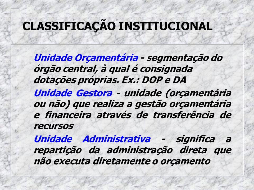 CLASSIFICAÇÃO INSTITUCIONAL 4 Distribuição dos recursos orçamentários pelos órgãos e unidades responsáveis pela execução do orçamento. 4 Na Bahia: 0.0