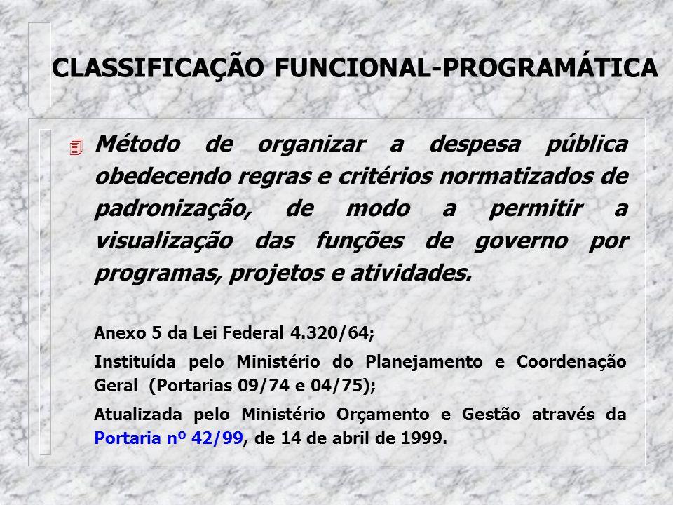 CLASSIFICAÇÃO INSTITUCIONAL 4 Unidade Orçamentária - segmentação do órgão central, à qual é consignada dotações próprias. Ex.: DOP e DA 4 Unidade Gest