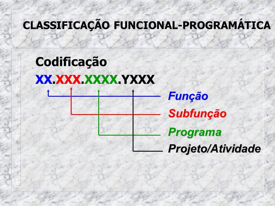 CLASSIFICAÇÃO FUNCIONAL- PROGRAMÁTICA FUNÇÃO PROJETOATIVIDADE PROGRAMA SUBFUNÇÃO