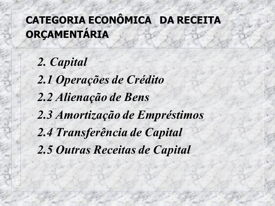CATEGORIA ECONÔMICA DA RECEITA ORÇAMENTÁRIA 1. Receitas Correntes 1.1 Tributária Impostos, Taxas e Contribuições 1.2 Contribuições Sociais 1.3 Patrimo