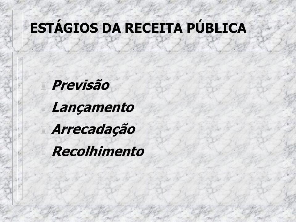 CODIFICAÇÃO DA RECEITA CÓDIGO 1.1.1.3.02.01 Categoria Econômica Subcategoria Fonte Subfonte Rubrica Sub-rubrica