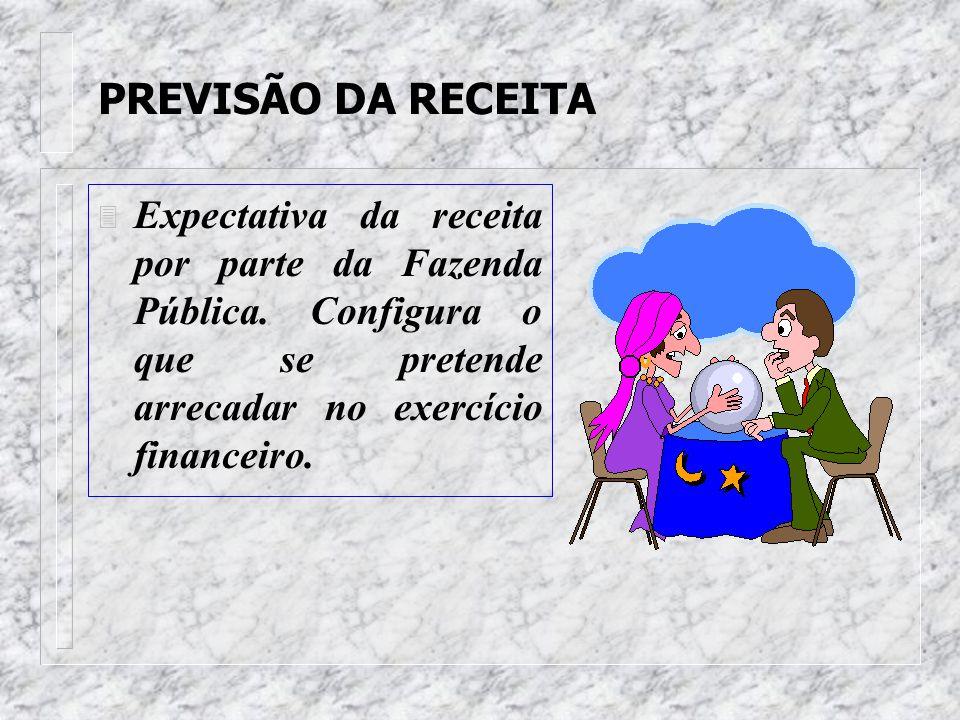 ESTÁGIOS DA RECEITA PÚBLICA 3 Previsão 3 Lançamento 3 Arrecadação 3 Recolhimento