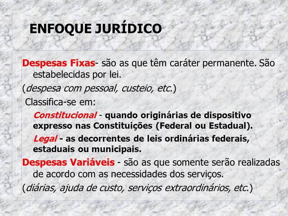 CLASSIFICAÇÃO LEGAL DA DESPESA PÚBLICA n jurídico; n econômico; n administrativo-legal.