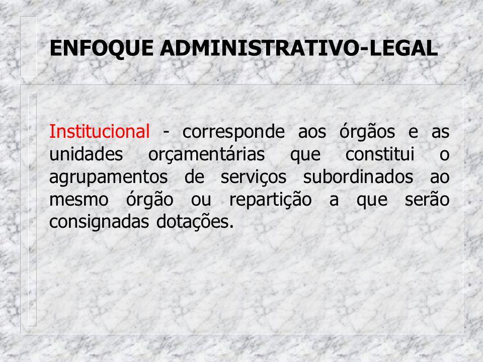 u Institucional u Funcional-programática u Econômica u Fonte de Recursos ENFOQUE ADMINISTRATIVO-LEGAL