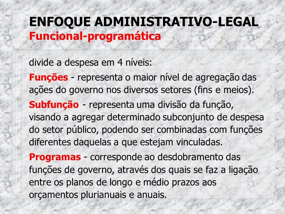 Institucional - corresponde aos órgãos e as unidades orçamentárias que constitui o agrupamentos de serviços subordinados ao mesmo órgão ou repartição