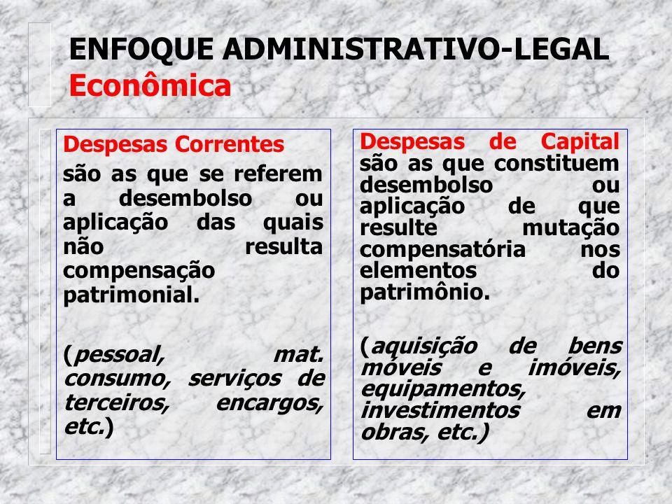 Subprogramas - são os desdobramentos dos programas, representando objetivos parciais identificáveis dentro do produto final do programa. (deixou de ex