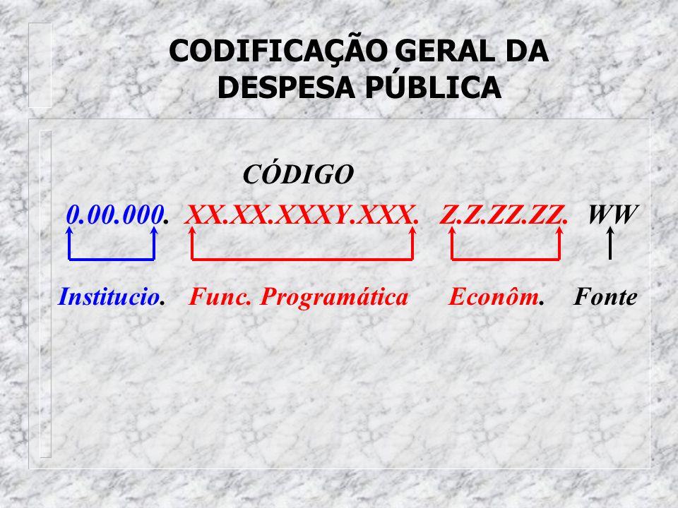 CODIFICAÇÃO DA DESPESA PÚBLICA CÓDIGO 3. 4. 50. 30. 00 Categoria Econômica Grupo de Despesa Modalidade de Aplic. Elemento de Despesa Fonte de Recursos