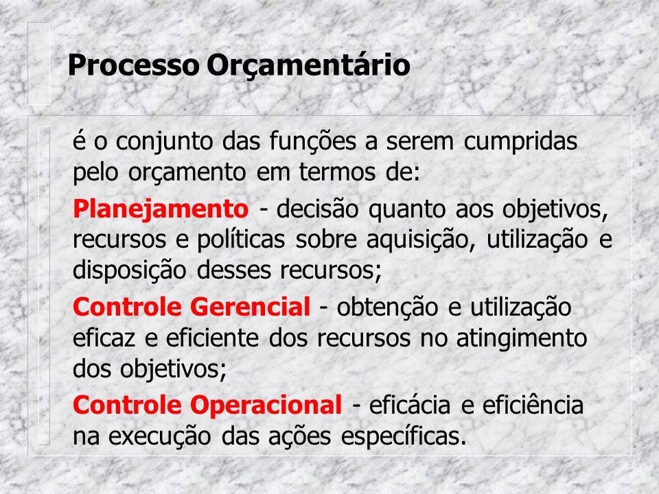 Sistema Orçamentário Público é a estrutura formada pelas organizações, recursos humanos, informações, tecnologia, normas e procedimentos necessários a