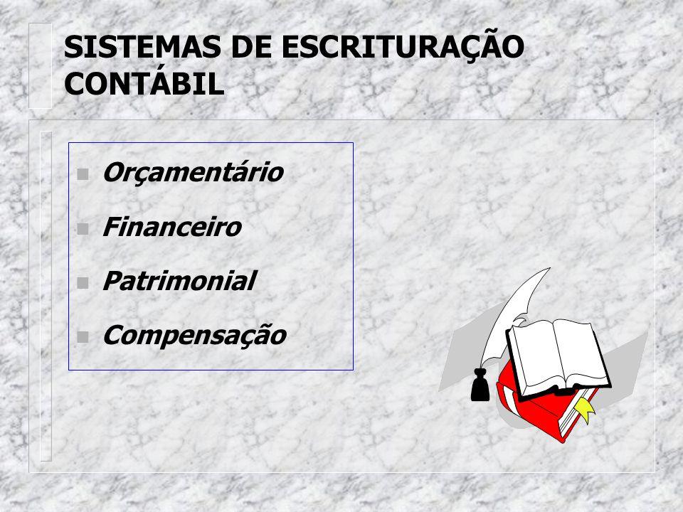 REGIMES CONTÁBEIS RECEITAS: Regime de Caixa - considera a apuração do resultado do exercício apenas os pagamentos e recebimentos efetivamente ocorrido
