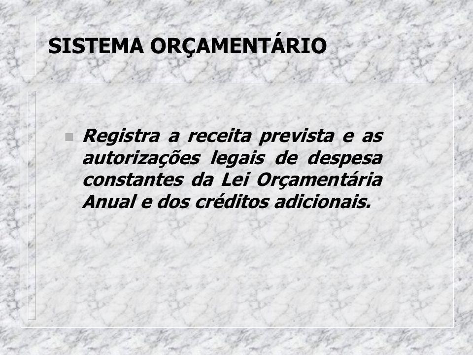SISTEMAS DE ESCRITURAÇÃO CONTÁBIL n Orçamentário n Financeiro n Patrimonial n Compensação